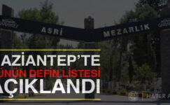 Gaziantep'te yaşamını yitirenler   23 Nisan 2021